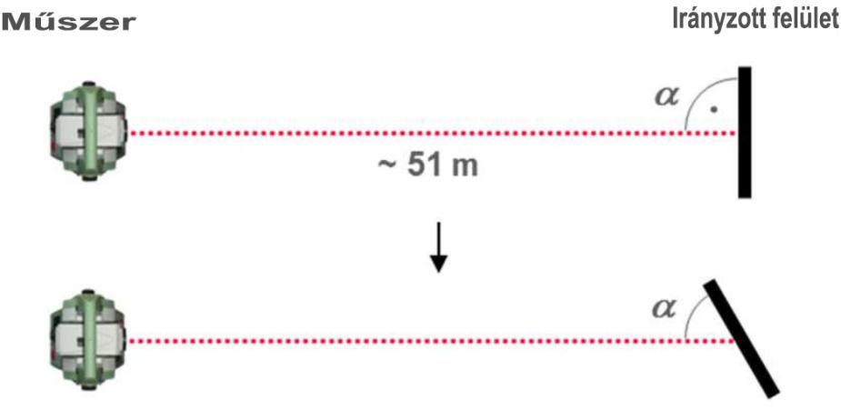 döntött szögben mérés1